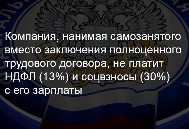 Проверки самозанятых: вызов в налоговую и штраф 200 тыс. руб.